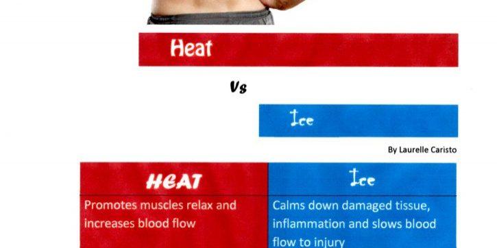 Heat vs Ice